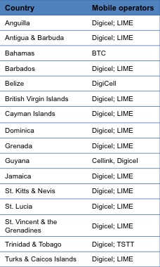 List of mobile operators