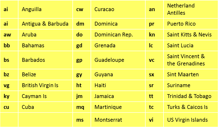 Caribbean ccTLDs